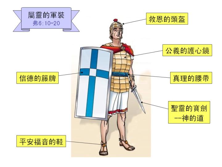 上图:神的全副军装(弗六10-20)