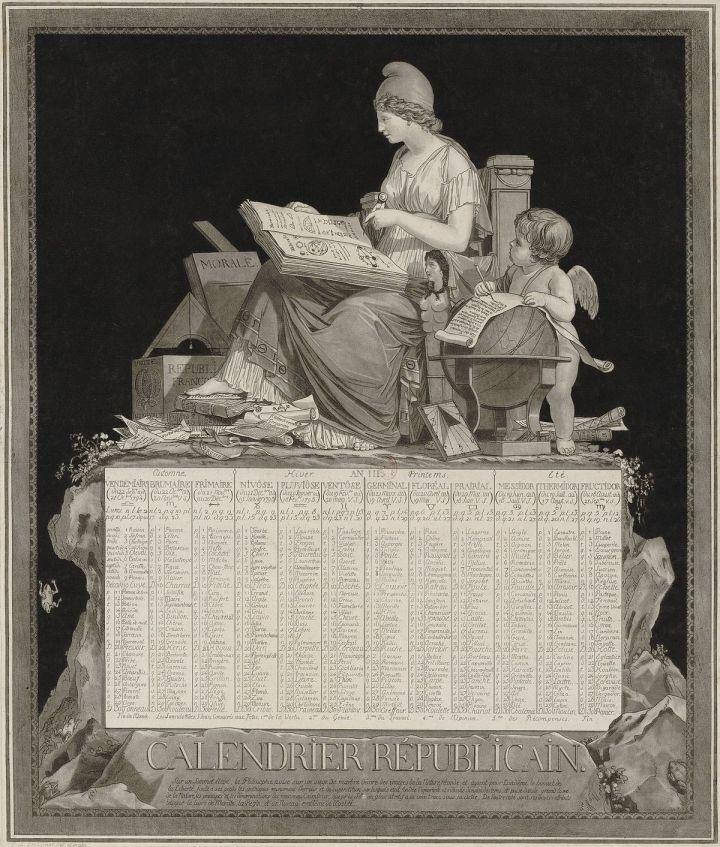 上图:法国共和历(French Republican Calendar)是1793年法国大革命期间启用的革命历法,目的是割断历法与基督教的联系。共和历规定每周10天,废除星期日,第10天才能休息。但人民始终无法习惯,1805年被拿破仑废除。当时的法国历史事件都是用这种历法记载的,如热月政变、雾月政变等。每七日休息一日是神所定的规律,人无论如何试图摆脱,最后都是注定失败的。