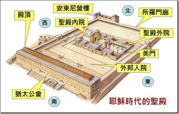 上图:主耶稣时代的圣殿平面图。当时的圣殿分作四层。外层是外邦人院,外邦人若超越界限会受死刑,所以在外邦人院与圣殿区域之间有栏杆和警告牌。第二层是外院的妇女院,妇女到此为止。第三层是外院的男人院,普通男人到此为止。第四层是内院,有燔祭坛、至圣所,只限祭司进入。