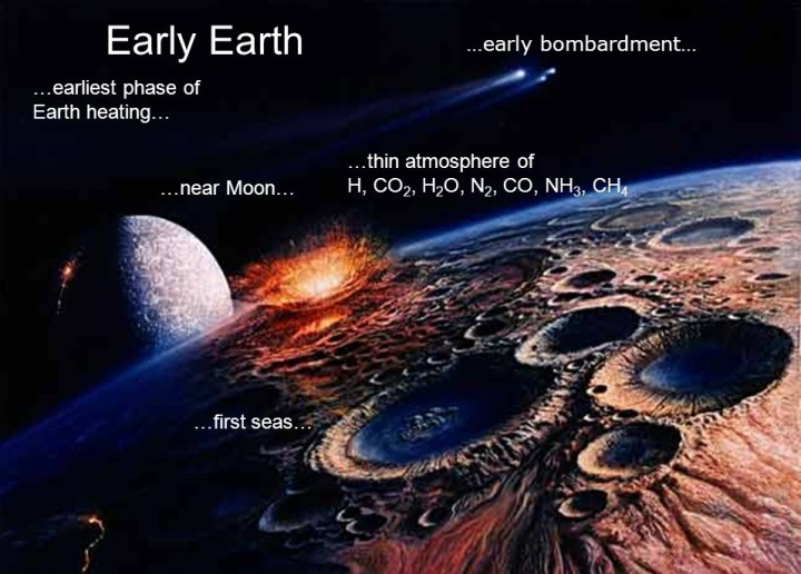 上图:原始地球的艺术想象图。碳(Carbon)、氢(Hydrogen)、氧(Oxygen)与氮(Nitrogen)这四种元素是地球生命96%的物质组成部分: 1、碳可以组成精密的大型有机化合物,构成复杂的生命机制。 2、氢与氧可以合成水,提供生命运行、生存的环境。 3、分解碳水化合物可以释放出大量化学能量,提供生命的燃料。 4、这四种元素组成了氨基酸,是维持生命必须的蛋白质的基本成分。 但这四种元素中,只有氧大量存在于地壳中,其他在常温时以气体形式存在,如氢气、氮气、二氧化碳、甲烷、氨与水。在靠近太阳的区域,因为温度高,这些气体很难在原始地球中存在。虽然少量气体可能存在于地壳之下,经火山喷发进入大气层,但科学家们认为,地球上大量的水、碳、氮主要来自远离太阳热力的地方,包括彗星、木星与土星间的冰块、木星与火星之间小行星带的冰块。这些彗星和冰块被木星、土星的引力影响而撞击原始地球,为地球带来足够的水分和生命所需的碳、氮。