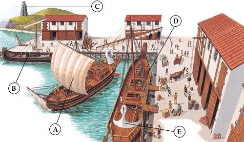 上图:罗马商船和港口。贸易对于罗马帝国非常重要,像罗马城这样的大城市必须从帝国各地进口大量的食物,并从更远的地方进口丝绸、香料、珠宝、香水等奢侈品。当时陆运是很昂贵的,大部分贸易依靠海运。罗马商船结实耐航,但航速很慢。航海是一项危险的职业,地中海的冬季风暴使得每年11月至次年三月都不适合航行。 (A) 平底驳船(BARGE),用来把货物沿河运到海港。 (B) 帆(SAILS),罗马商船由一面大的方形主帆驱动,船头有一面小帆用来控制方向。 (C) 灯台(LIGHTHOUSE)建于重要港口的入口,顶部保持火焰燃烧。 (D) CORBITA是罗马最普遍的商船,航速很慢,不易操控。 (E) 鹅头(GOOSE HEAD),船只通常有一个鹅头,上面刻着保佑海员的埃及ISIS女神。
