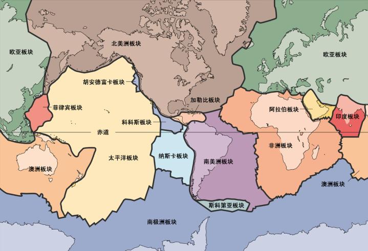 上图:地球板块构造。大洪水之后,地球的板块构造可能发生了极大的变化,非洲板块、欧亚板块和印度洋板块互相挤压的地方隆起了亚拉腊山脉。