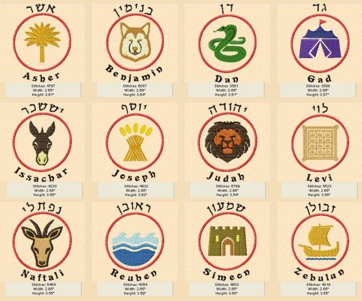 以色列十二支派标志的现代设计之一。从左上到右下依次是:亚设(棕榈树)、便雅悯(狼)、但(蛇)、迦得(军营)、以萨迦(驴)、约瑟(麦穗)、犹大(狮子)、利未(以弗得)、拿弗他利(母鹿)、流便(波浪)、西缅(城堡)、西布伦(船)。