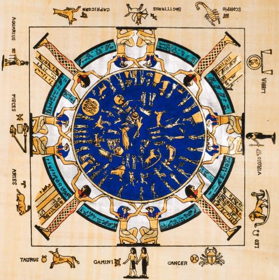 上图:古埃及蒲草纸上的埃及历法。古埃及人使用阴历作为宗教历,在中王国时期(Middle Kingdom of Egypt,主前2055-1605年)又开始使用太阳历作为民事历,一年开始于天狼星偕日升(Heliacal Rising Sirius)的那一天(即现代阳历7月19日前后)。天狼星是夜空中最亮的恒星,每年天狼星偕日升,代表着尼罗河即将开始泛滥。古埃及的太阳历每月固定30天。一年共有3季,每季4个月,每年新年前都会加上5天,在这5天里举行仪式庆祝新年。因此,两个新年实际上相隔365天。由于地球绕太阳公转一周需要365.25 日,4年后日历就会比实际天狼星偕日升的时间早一天,1461年后便会提早整整一年,再次与实际天象一致。古埃及人把这1461年称为天狗周期(Sothic cycle)。
