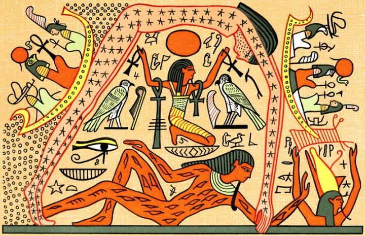 上图:古埃及神话中的天空女神努特(Nut,Nuit),被她的父亲空气之神舒(Shu)支撑着,四肢罩着她的丈夫大地之神盖布(Geb)。