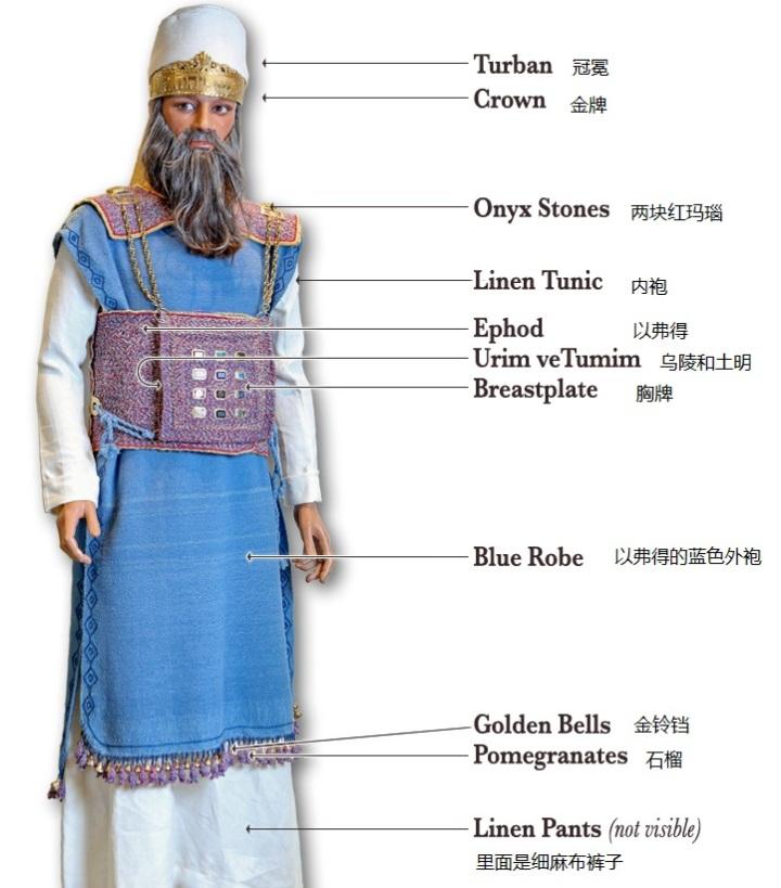 上图:以色列圣殿研究所制作的大祭司圣衣。「杂色的内袍」(出二十八4)实际上是白色的,「杂色」并非彩色,原文意思是「编织出各种花式条纹的织品」。