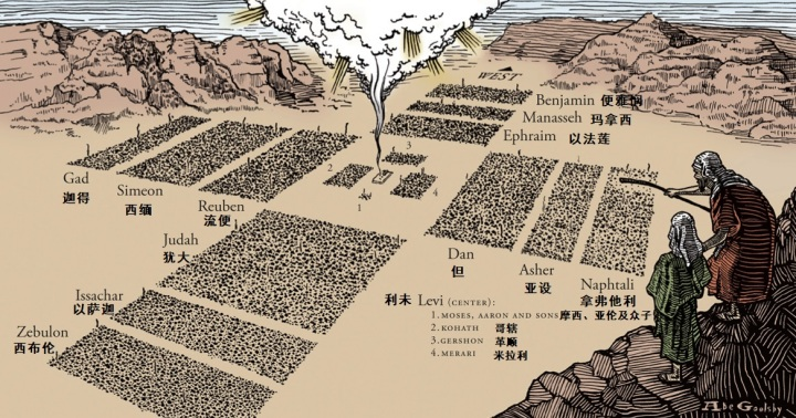 上图:巴兰在毗斯迦山顶看见以色列人照着支派居住。神的灵让他发出赞美:「雅各啊,你的帐棚何等华美!以色列啊,你的帐幕何其华丽!如接连的山谷,如河旁的园子,如耶和华所栽的沉香树,如水边的香柏木」(二十四5)。