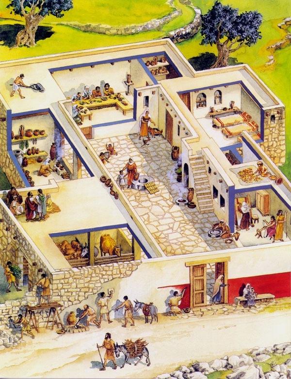 上图:主耶稣时代典型的犹太乡村生活。