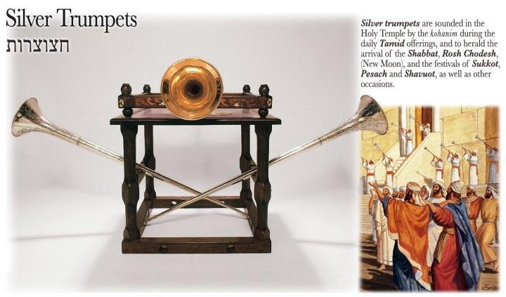 上图:以色列圣殿研究所制作的银号(Trumpets),用银子制作。在圣殿时代,祭司在每天早晚的献祭前,安息日、新月、住棚节、逾越节、五旬节以及其他全民欢乐的日子,都要吹响银号。