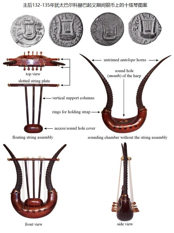 上图:复原的古代以色列十弦琴。根据主后132-135年犹太巴尔科赫巴起义(Bar Kokhba revolt)期间铸造的银币上图案复原。