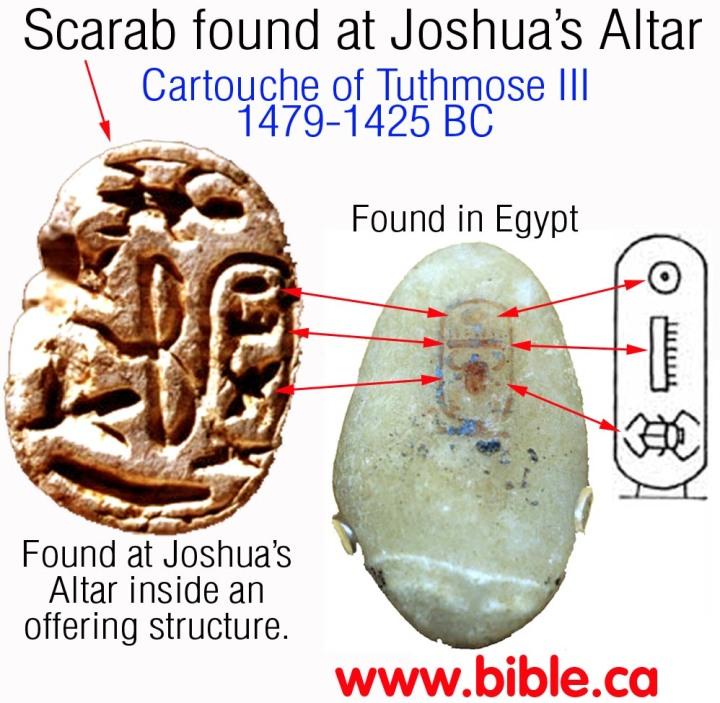 上图:在约书亚祭坛发现的圣甲虫(Scarab),上面有古埃及第十八王朝法老图特摩斯三世(Thutmose III,主前1479-1425年)的象形茧纹章(Cartouche),这成为鉴定年代的重要证据。