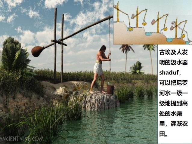 上图:古埃及人所发明的抽河水灌溉农田的汲水器沙杜夫(shaduf),利用杠杆原理,把水一级一级地引到高处的水渠里,然后把水分流到越来越小的渠道。田地得到足够的灌溉以后,农夫便用脚堆上泥土,把水道封闭。以后田地再需浇灌之时,只要把封闭沟渠的泥土踢开便可以了,所以叫「用脚浇灌」。