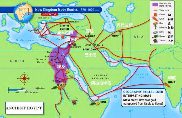 上图:古埃及新王国时期(主前1570-1070年)的国际贸易路线和货物。以色列位于贸易路线的中心,在所罗门的时代因着贸易变得很富有。以色列人借贷给外邦人,通常是因为贸易。古代中东国家经济的两大基础是自然资源(农业、伐木、矿业)和贸易。埃及和美索不达米亚的君王、富人以金、银、宝石、香料等形式提供风险资本给商人,或用商船沿地中海航道前往塞浦路斯、克里特、迈锡尼,或用商船沿红海航道前往阿拉伯、非洲和印度,或在陆地组成商队长途贩运,预期的最低投资利润是百分之百。他们也在耕种季节向农人提供种子和农具。农夫若在某年歉收,往往需要倚靠借贷才能供应来年的生活和耕种所需;若是多年歉收,就可能需要抵押田地、出卖妻儿,甚至自己沦为债奴。这些借贷通常都会收取利息,汉谟拉比法典(Code of Hammurabi)中就包括许多管制利率的内容。