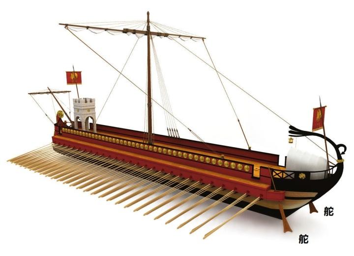 上图:古罗马战船的舵(Rudder),用来操控船只航行方向的装置。古代地中海的船只靠人力或风力推动,舵实际上就是一种船桨。有的固定在船舷的两侧,被称为四分之一船桨(quarter steering oars,因为位置在船身后方的四分之一处);有的安装在船尾,一般是船尾的中心线。