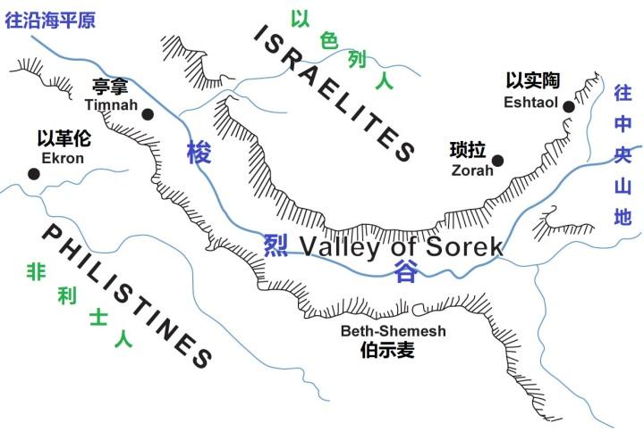 上图:梭烈谷地图。这里是非利士人与以色列人经常争战的地方。