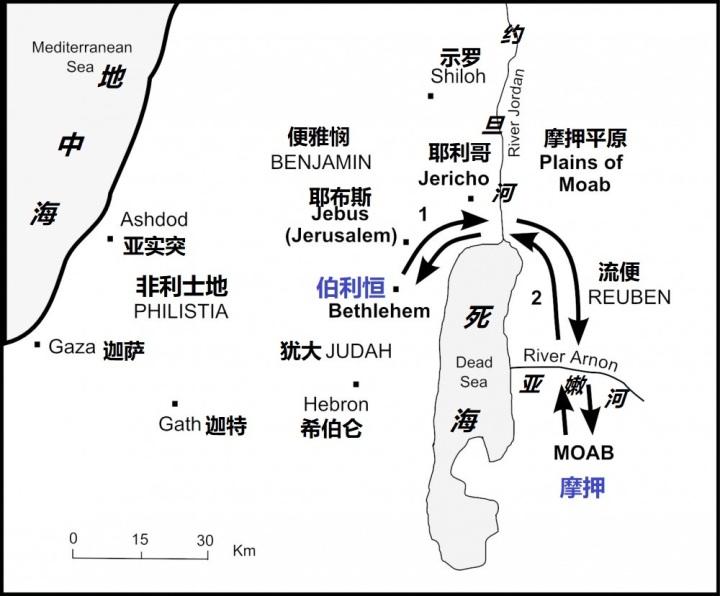 上图:拿俄米逃荒去摩押,以及路得背井离乡来到伯利恒的路线,单程大约150公里,要走4天。
