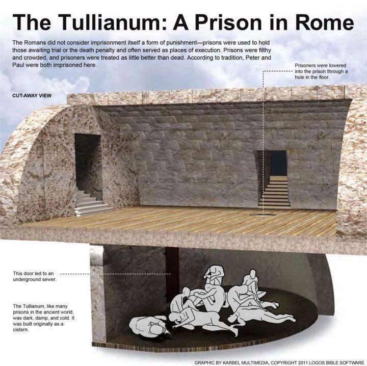 上图:马梅尔定监狱在古罗马时代称为Tullianum,始建于主前8世纪,比罗马城的历史还要古老。古罗马并不长期监禁犯人,对犯人的惩罚是罚款、劳役和处死。因此,监狱不是长期监禁犯人的地方,而是犯人等候受刑的地方,生活条件非常恶劣,只是一个黑暗、恶臭和阴冷的地下室。