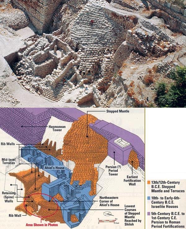 上图:考古学家在大卫城遗址挖掘出来的主前13-12世纪的「阶梯石构」(Stepped Stone Structure),这是一个用小石块堆砌成的地基和护土坡,高度超过15米,很可能就是撒下五9提到的「米罗」。大卫城建在陡峭的山坡上,必须先用地基和护土坡搭一个平台,然后才能在平台上建筑城墙。即使是在城里,也必须先平整地基,才能建造房屋。