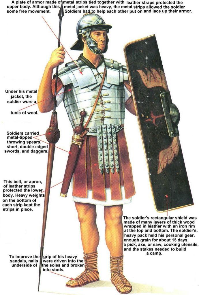 上图:罗马军团士兵的标配是短剑、大盾、标枪和匕首。称霸千年的罗马军团采用方阵攻击战术,罗马步兵使用重标枪或矛作为进攻的武器,短剑主要用来防卫。重步兵远距离投掷数轮标枪以后,再用短剑配合大盾近距肉搏,主要用于刺而不是砍,在密集的方阵中可以避免误伤队友。