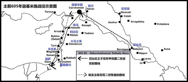 上图:迦基米施战役示意图。主前612年,巴比伦和玛代联军摧毁了亚述首都尼尼微,亚述迁都哈兰。主前610年,哈兰被攻陷,亚述残余力量逃到幼发拉底河上游埃及统治下的迦基米施。主前609年春天,埃及法老尼哥二世于率军北上援助末代亚述王。主前605年,尼布甲尼撒二世率领巴比伦和玛代联军,在迦基米施战役(Battle of Carchemish)中打败亚述和埃及联军,亚述帝国灭亡。
